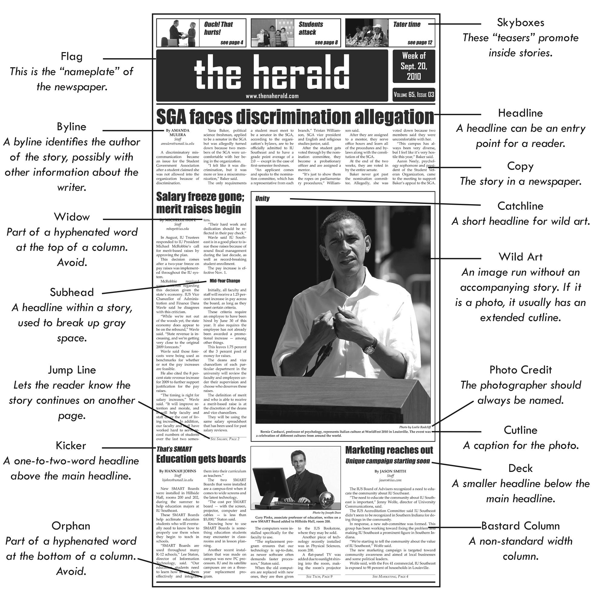 parts of a newspaper radiotodorock.tk
